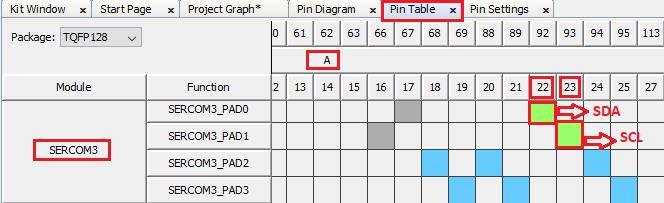 sercom3_pins_setup_2.png