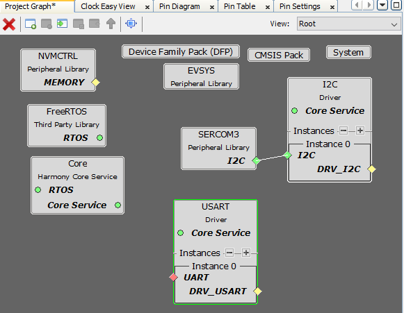 usart_driver_project_graph.png