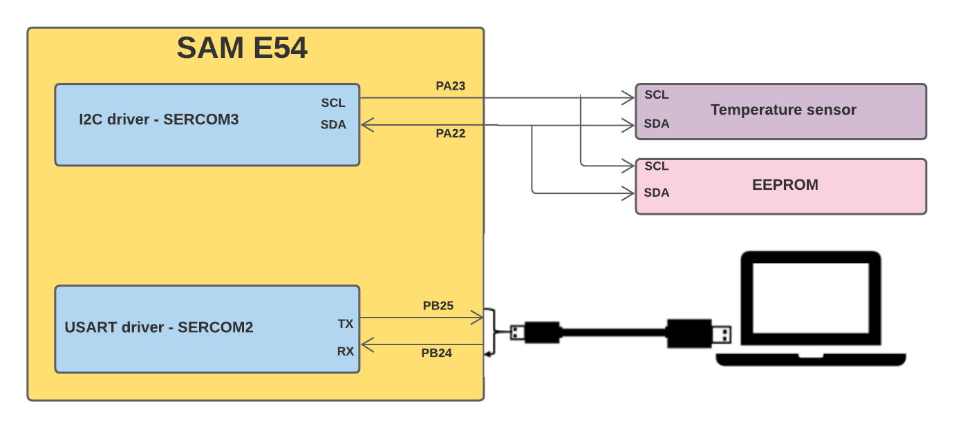 connection_diagram.png