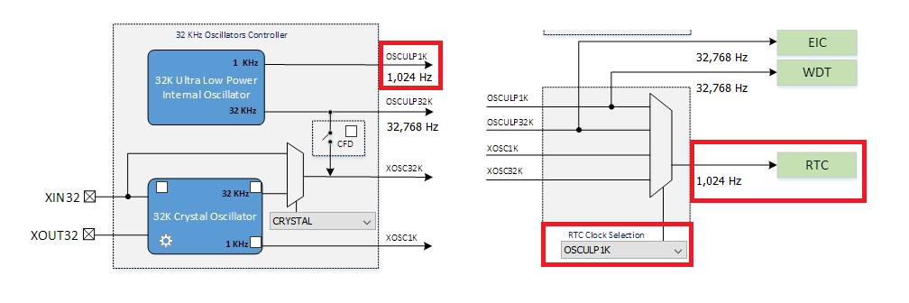rtc_clock_setup.png