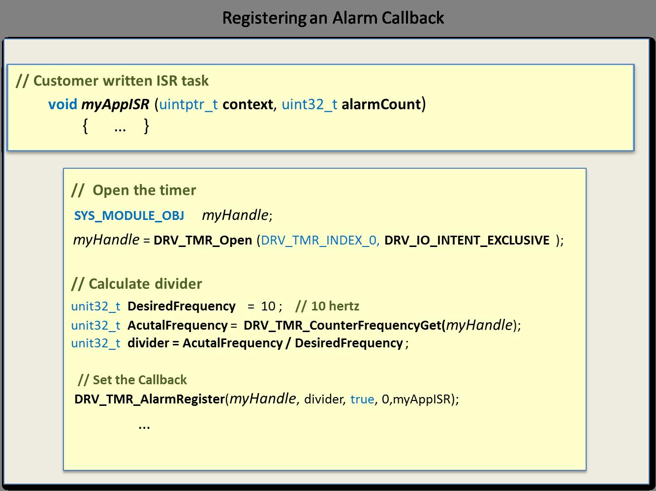 Timer Driver Library for MPLAB® Harmony v2 - Developer Help