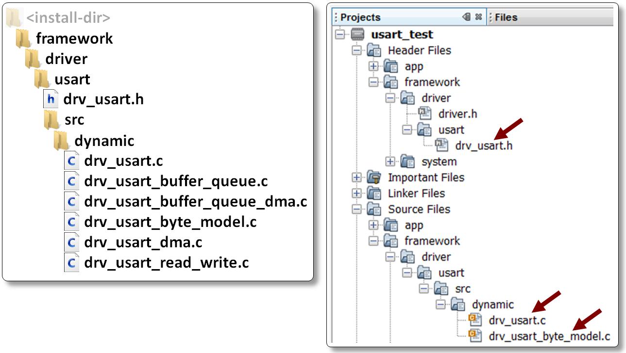 Usart dynamic driver details developer help dynamicfilesg biocorpaavc Gallery