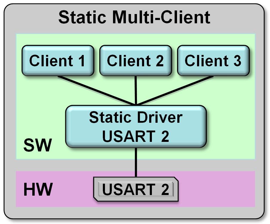 static_multi.jpg
