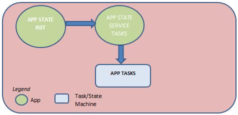 task_states.png