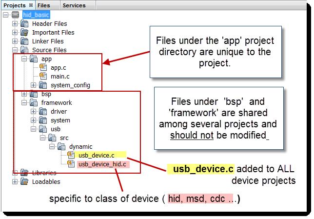 MPLAB® Harmony v2 USB Device Architecture - Developer Help
