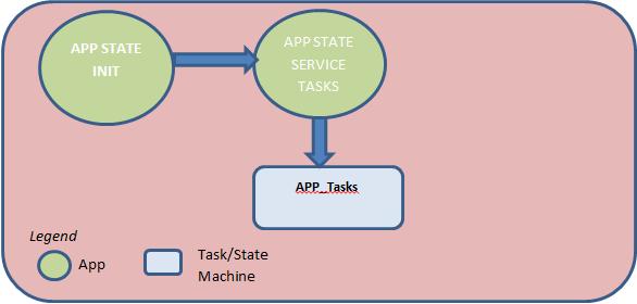 app_tasks.png