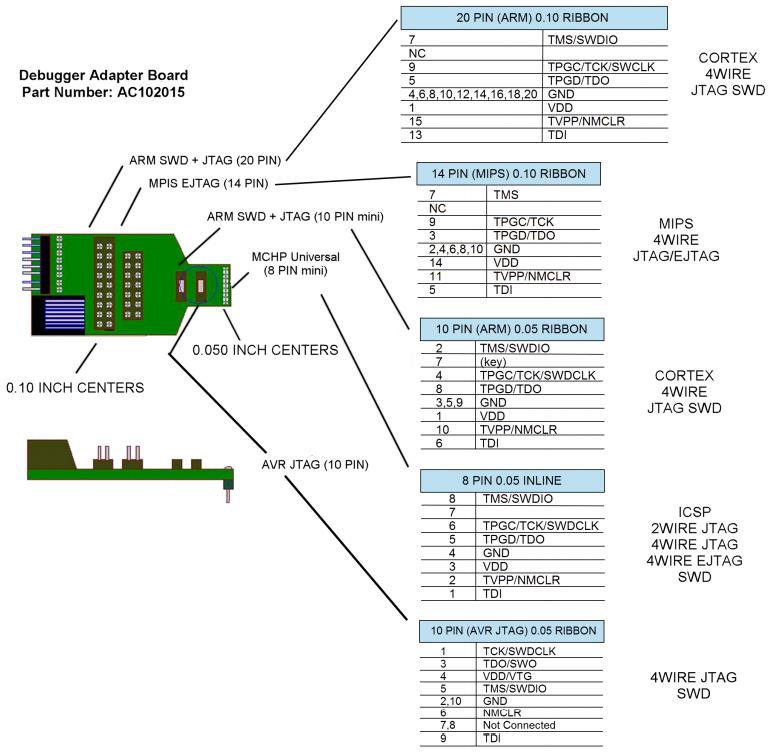 ICD4_Debug_Adapter_AC102015.png