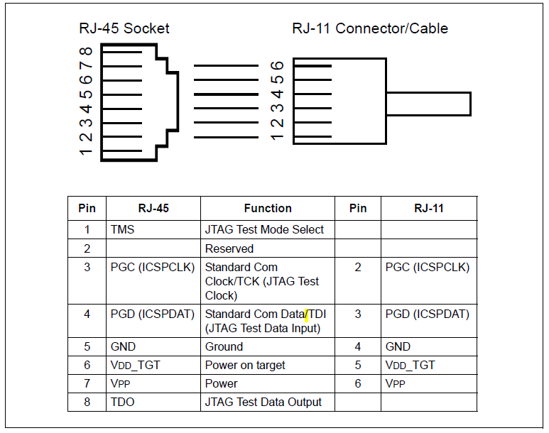 RJ-45-SOCKET-TO-RJ-11-CONNECTOR-PINOUT.PNG