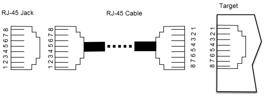 ICD4_RJ-45_Connections.png