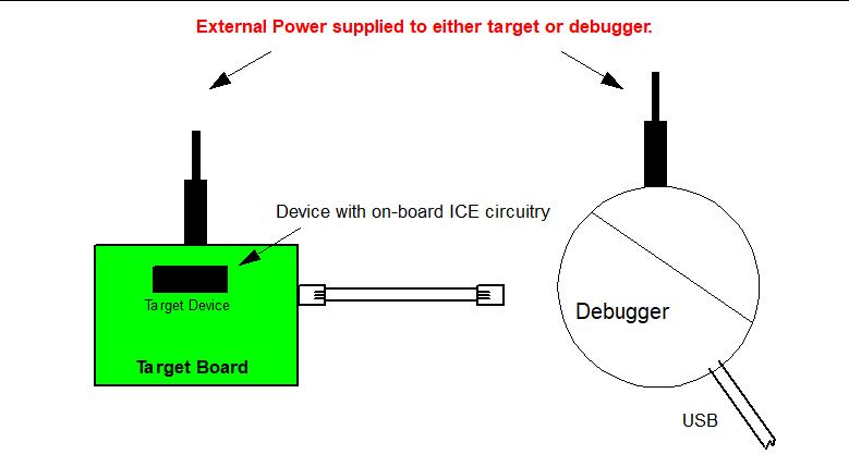standard-debugger-system.png
