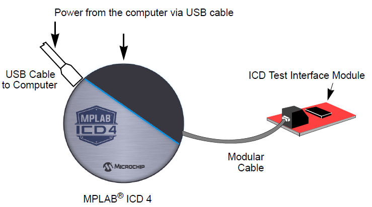 MPLAB-ICD4-CONNECTION-TO-TEST-INTERFACE-MODULE.PNG