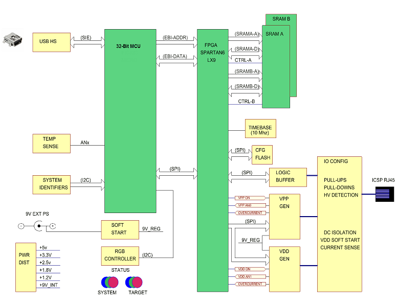 ICD4-block-diagram.png