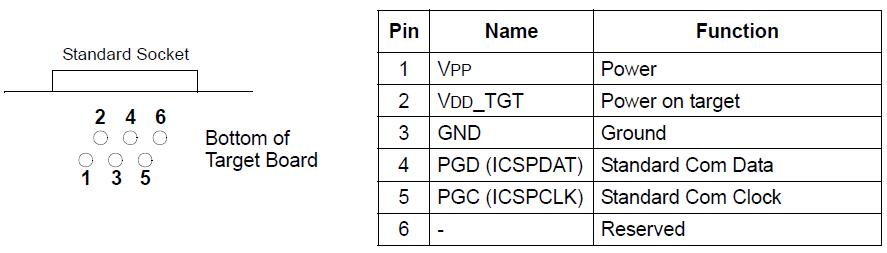 6-PIN-STANDARD-PINOUT.PNG