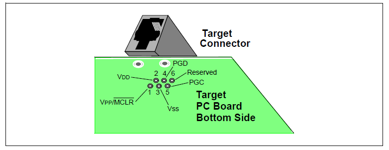 standard-connection-at-target.PNG