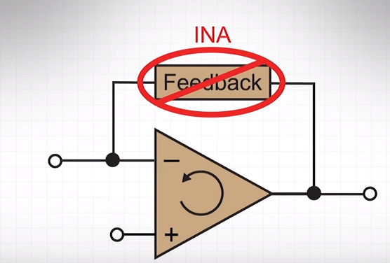 ina-no-feedback.PNG