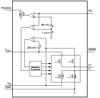 MCP1252-adj-block-diagram.PNG