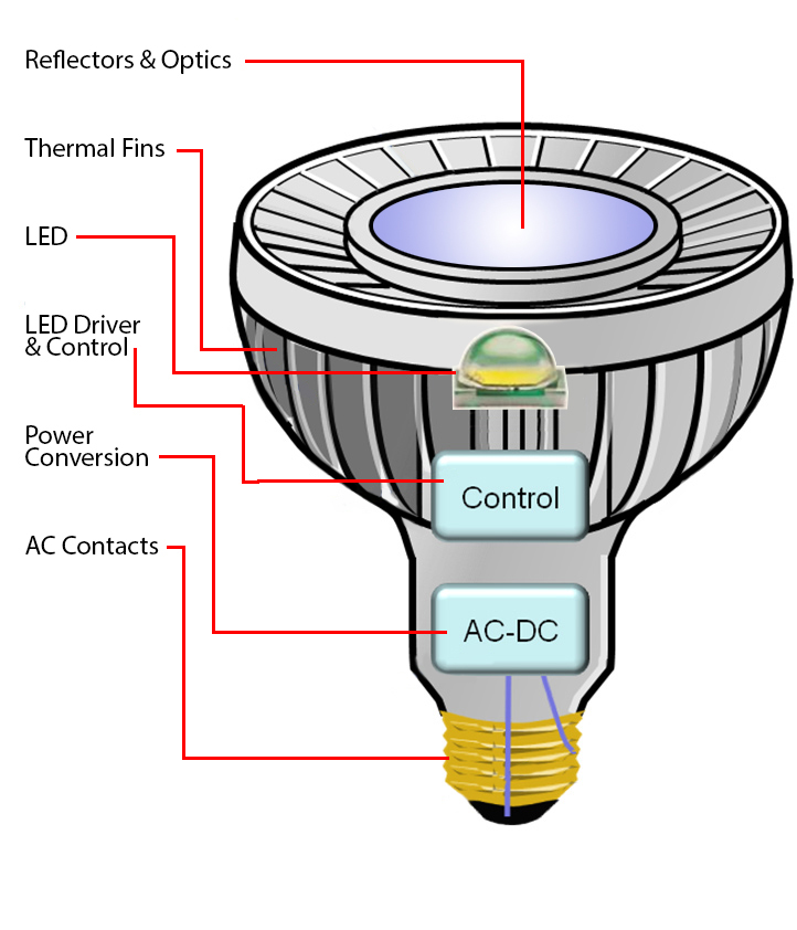 led-microchip.jpg