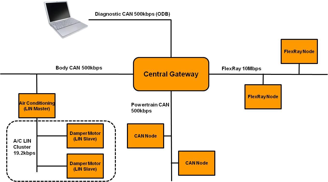 auto-network.jpg