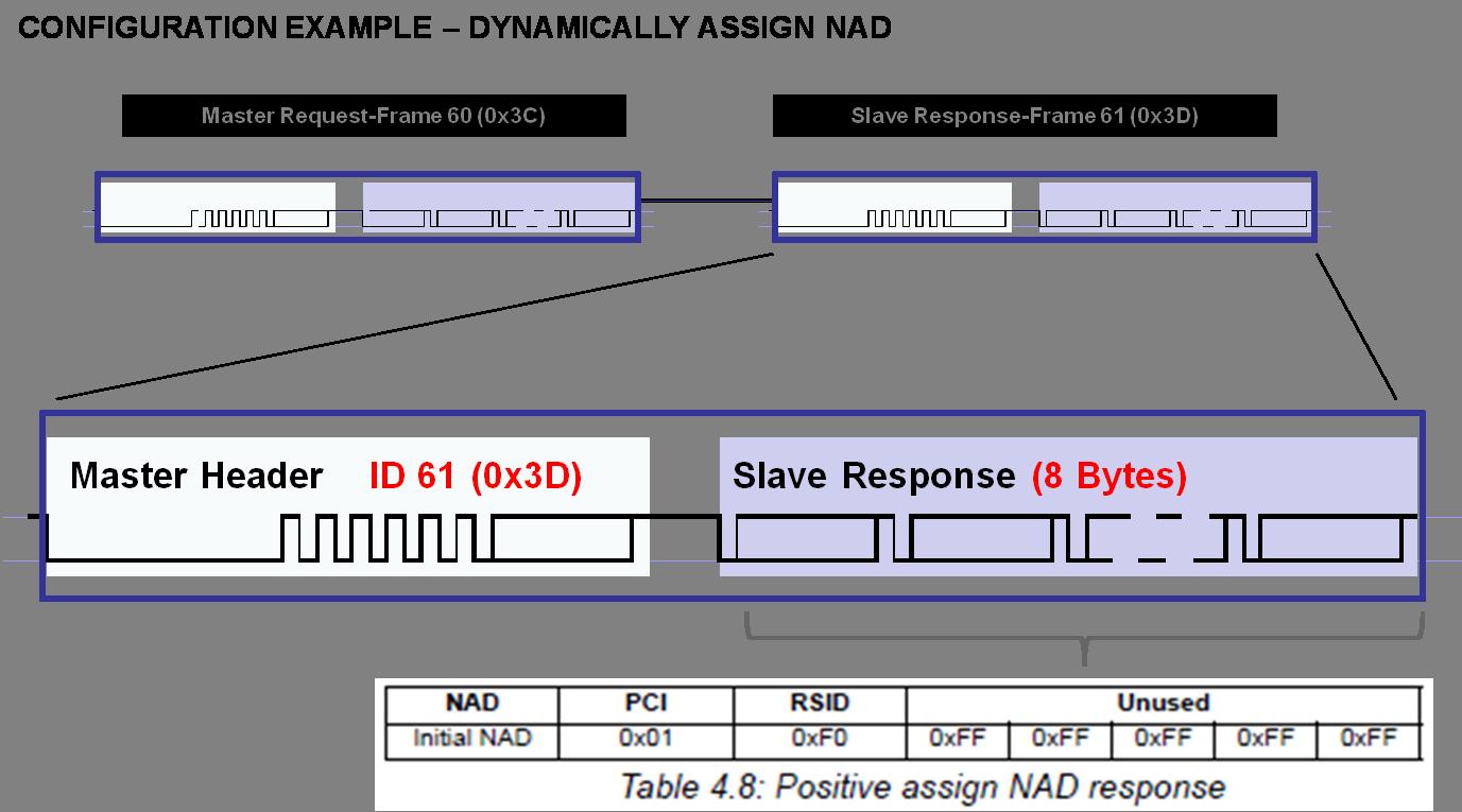 diagnostic-frame-slave-response.png