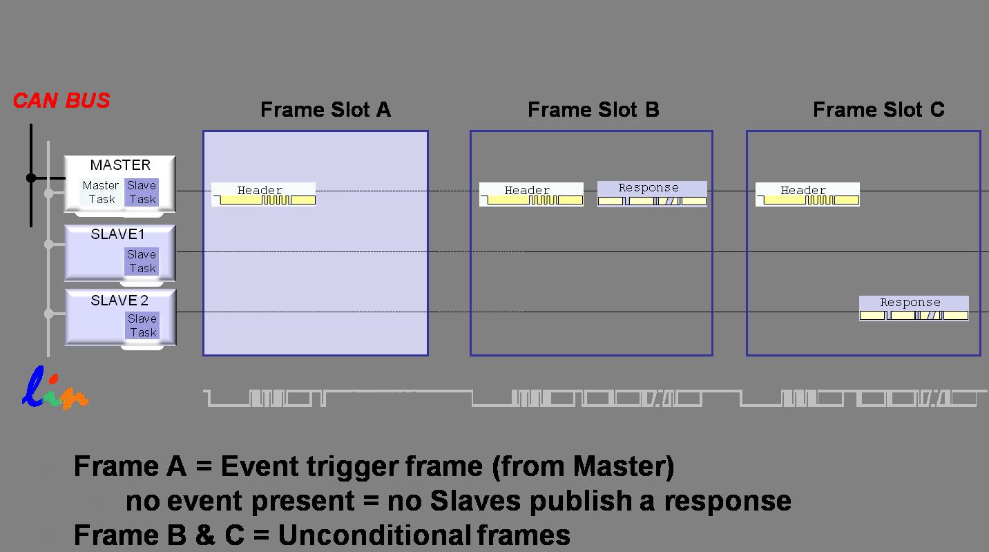 event-frame-scenario1.png