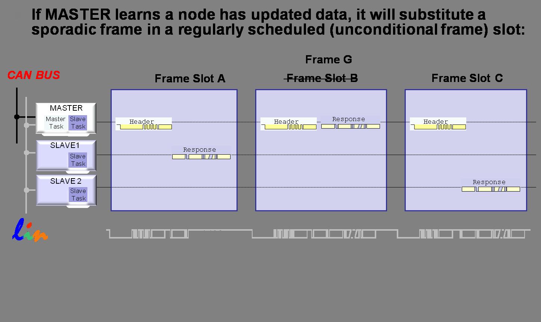 sporadic-frame.png