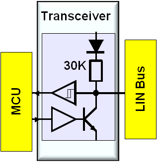 transceiver-node-basic.png