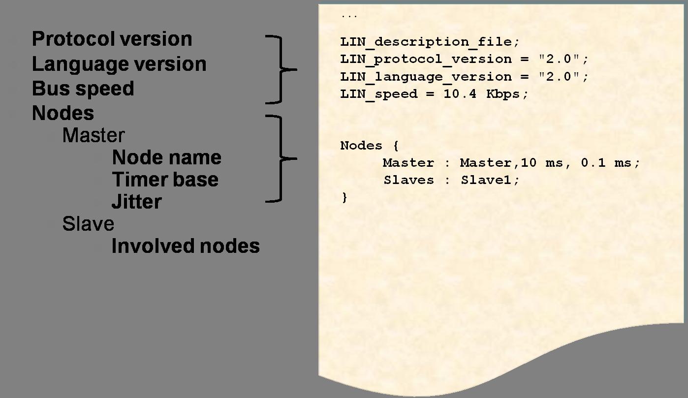 Lin Description File Ldf Developer Help Bluetooth Controlled Leddriver A Tutorial Part 10 Pc Control Signal Definition Section