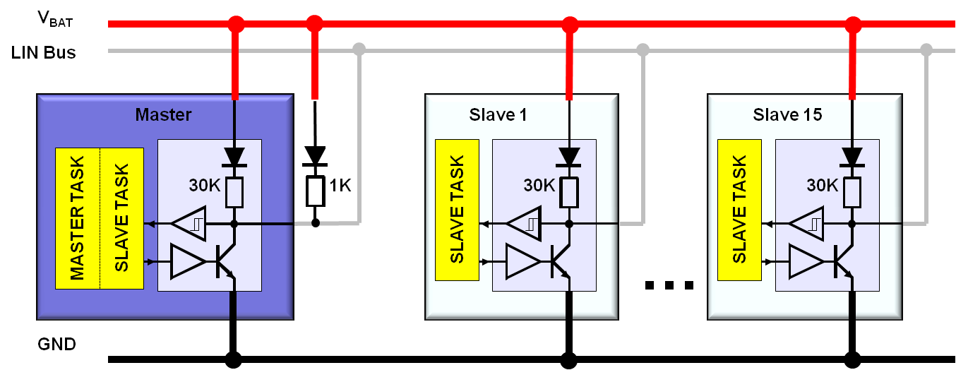 Fine Smps Colour Wire Voltage Chart Image - Electrical Diagram Ideas ...