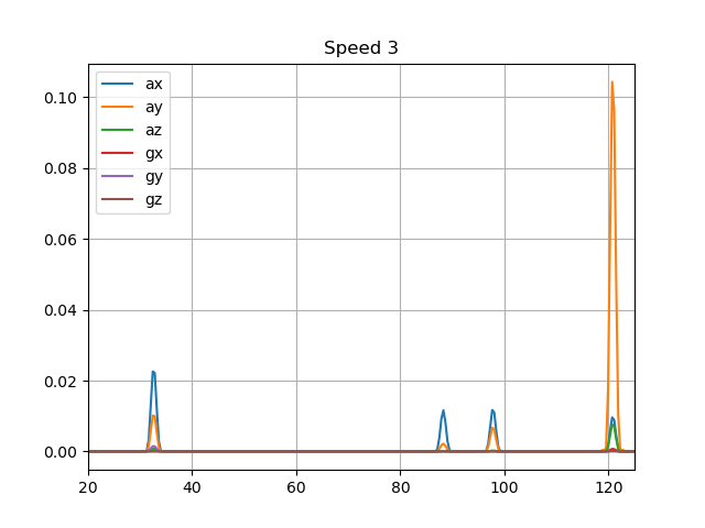 power_spectrum_speed_3.png