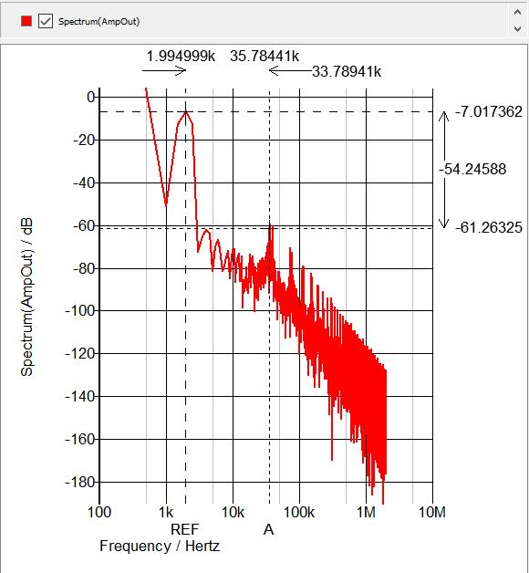 Graph_MCP6001FFTResponse.PNG