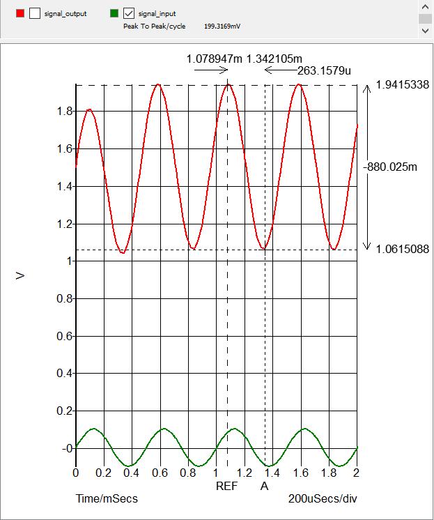 Graph_MCP6001TrasientResponse.PNG