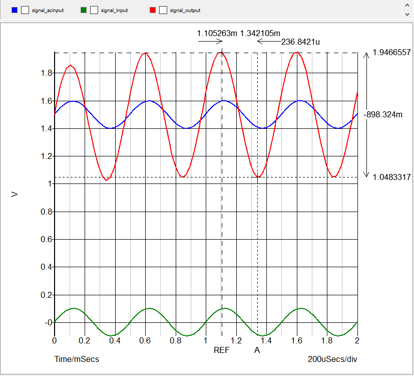 Graph_MCP6001TrasientResponse2.PNG