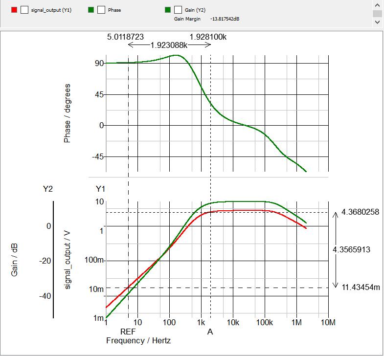 Graph_MCP6V01ACResponse.PNG