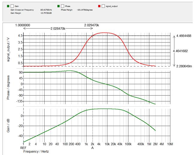 MCP6231-AC-Response.PNG