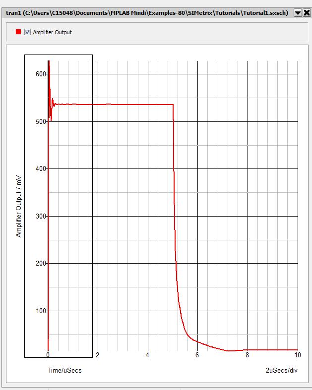 mindi-graph-zoom.png