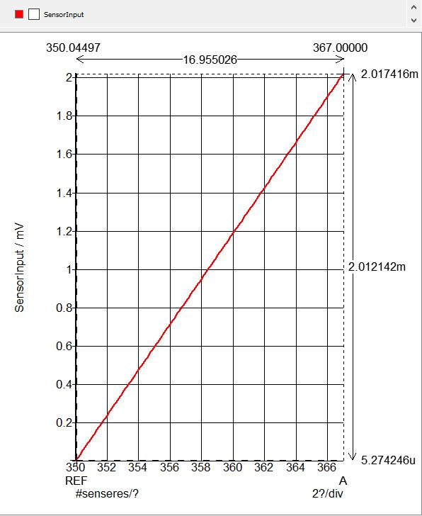 Graph_350OhmSensorResponse.PNG