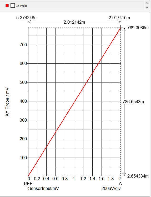 Graph_350Ohm_AmplfierResponse.PNG