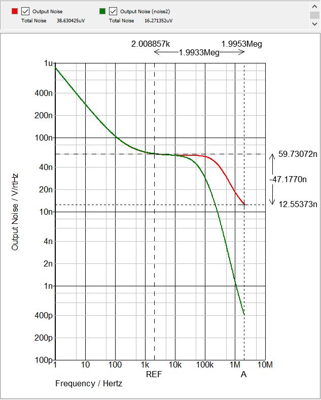 Graph_MCP6001AmplfierNoise.PNG