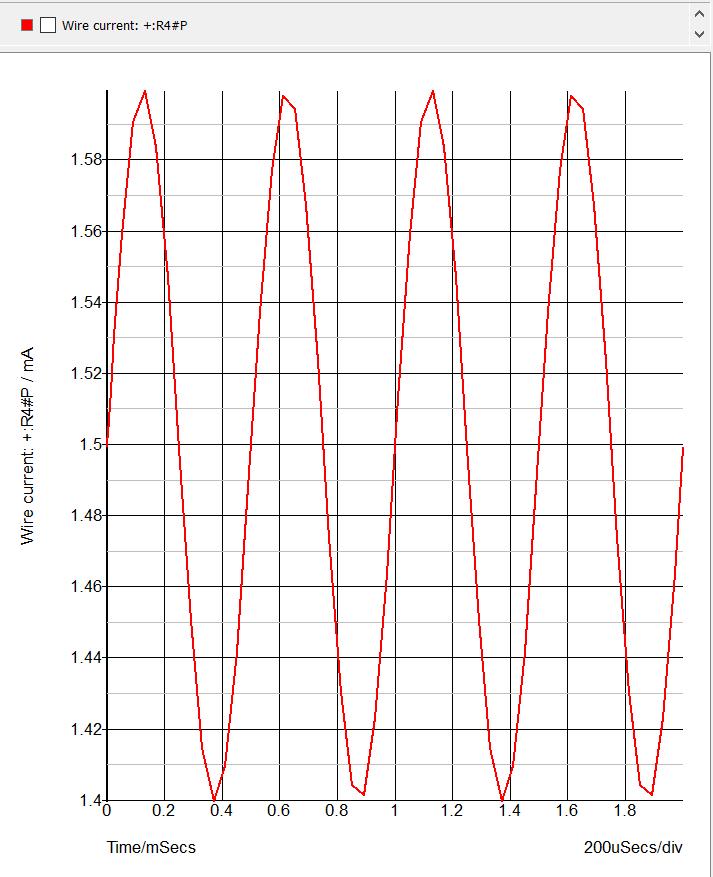 Graph_MCP6001AmplfierOutCurrent.PNG