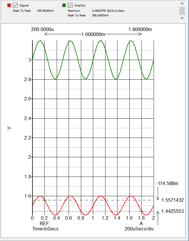 Graph_MCP6001AmplifierTransient.PNG