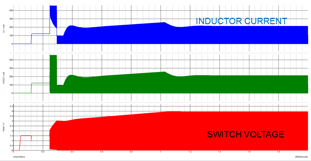 Peak-Current-Mode-Buck-Control-sim-results-2.png