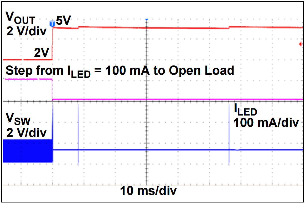 Chapter 9 - MPLAB® Mindi™ Analog Simulator - Peak Current