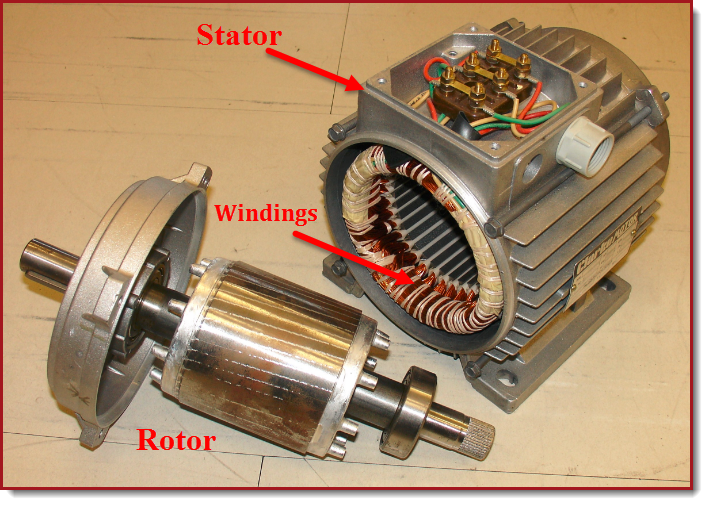 rotor-and-stator.png