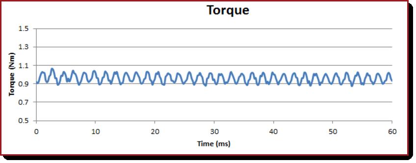 torque-ripple.png