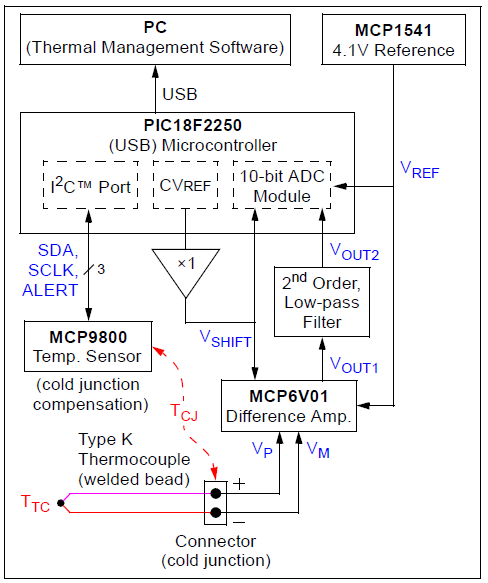 Thermocouple-Circuit-Block-Diagram.PNG
