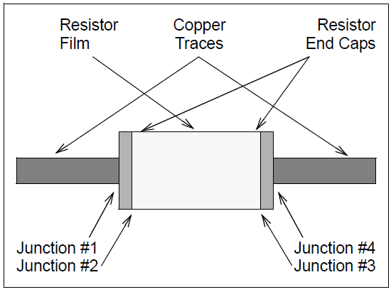 Resistor-and-Metal-Traces-on-PCB.PNG