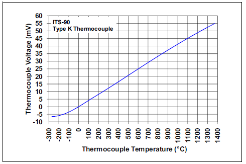 Type-K-Thermocouple.PNG