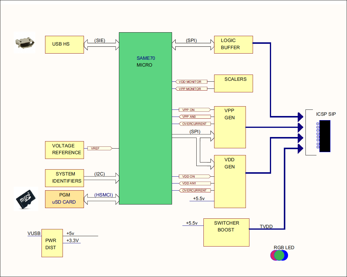 PK4_Block_Diagram.png