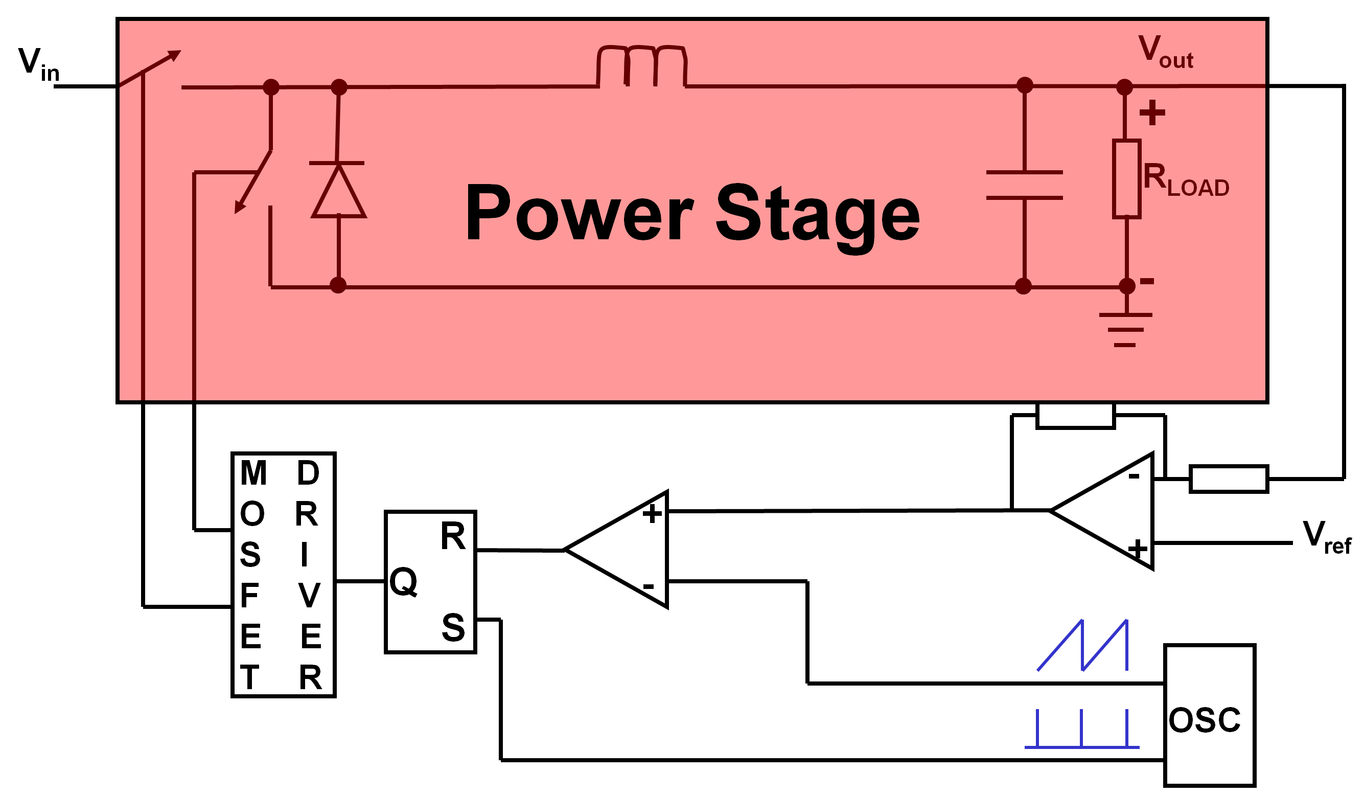 power-stage.png