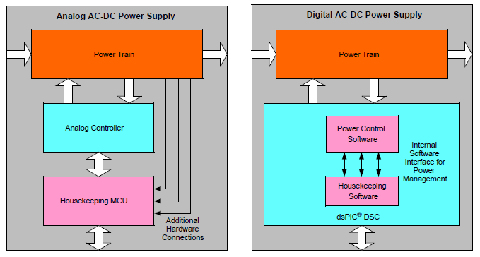 benefits-digital-power-management.png